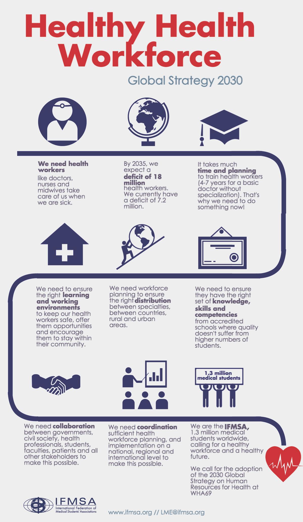 HRH_Infograph