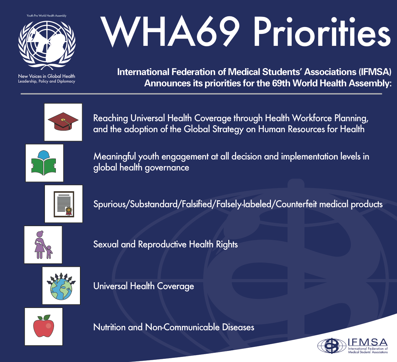 Medical Students Worldwide Announce Priorities for World Health Assembly 69